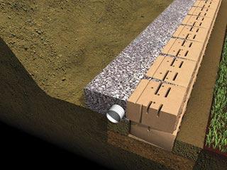 Standard Drainage